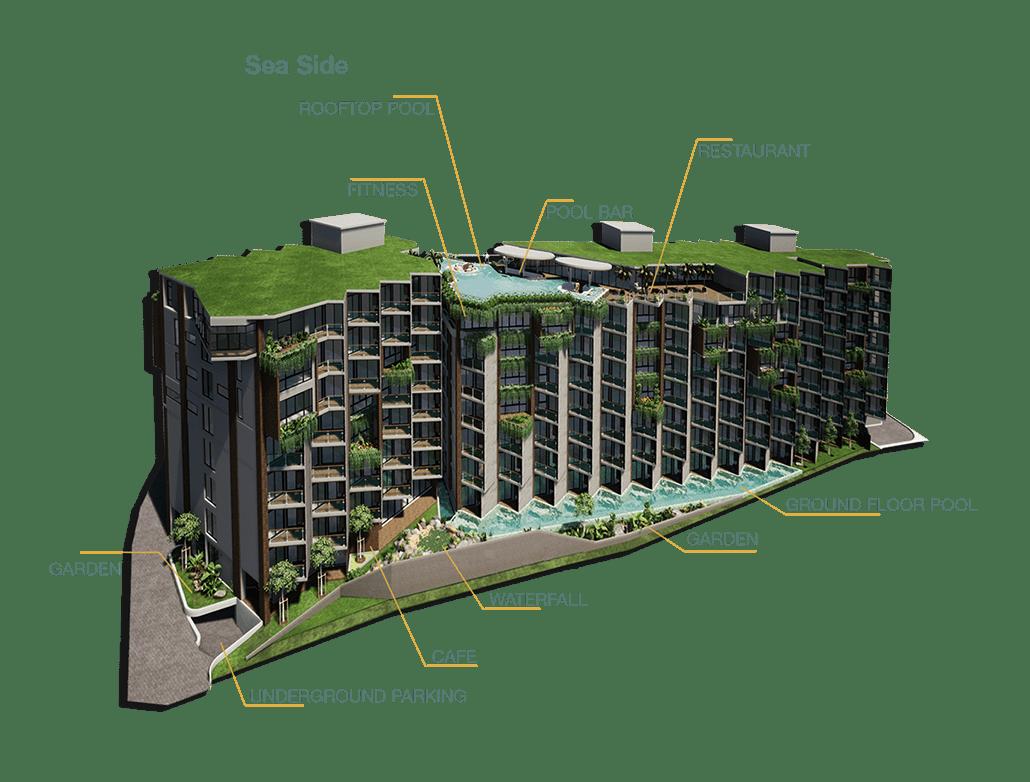 Sea Side Building