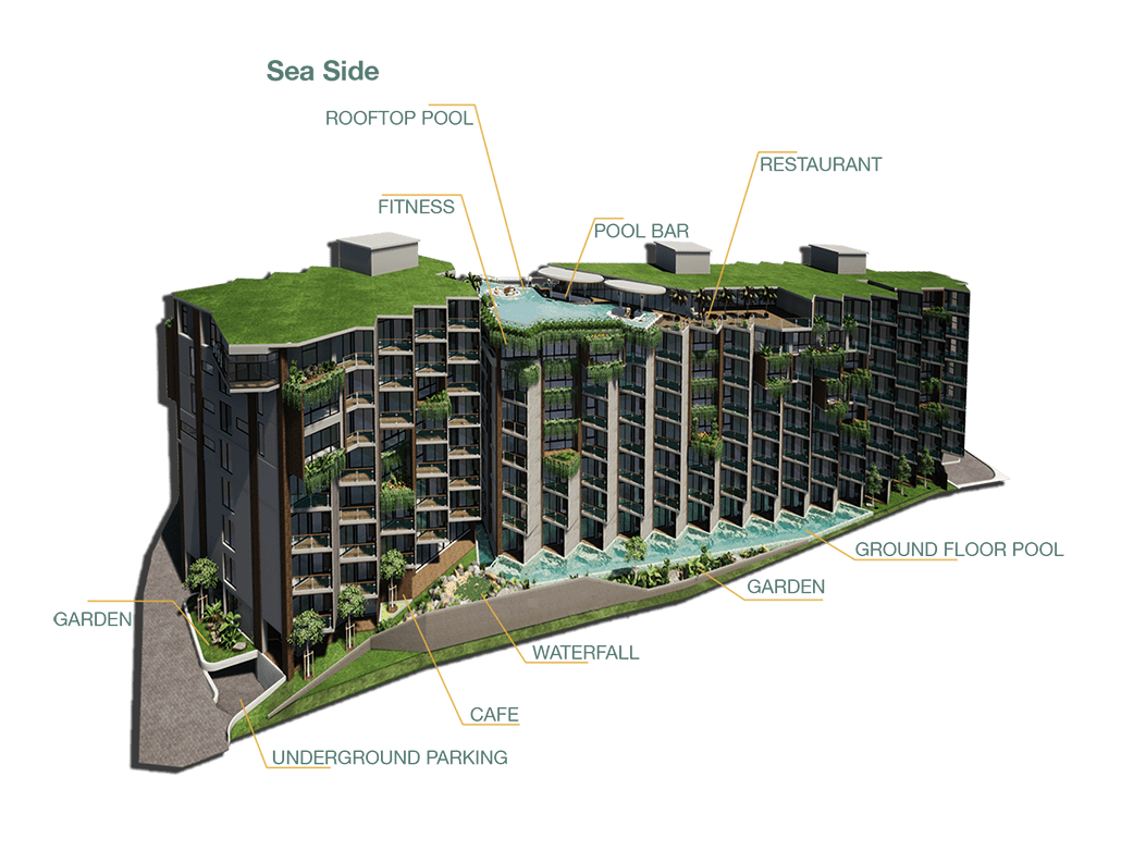 Building Seaside